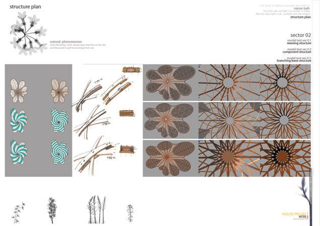 Structure Composition