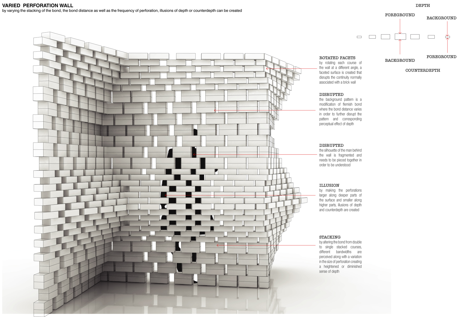 1000 images about brick on pinterest roof tiles for Perforated brick wall
